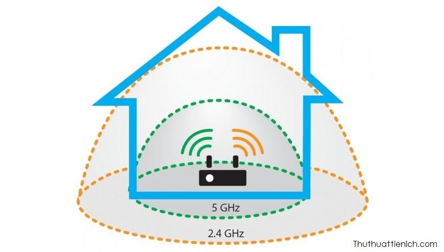 wi-fi роутер цена ташкент